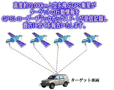 高度20,000KmGPS.jpg