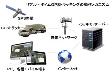 GPS発信機の販売 購入.jpg