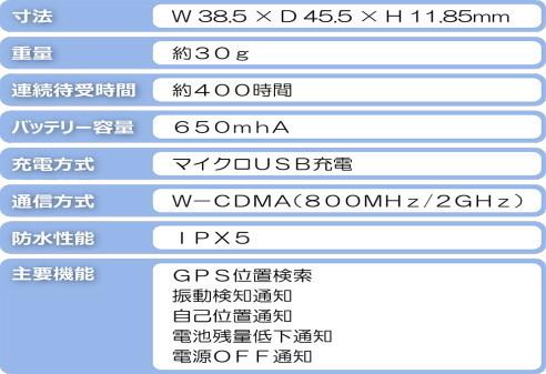 カバンに隠せる小型GPS発信機.jpg