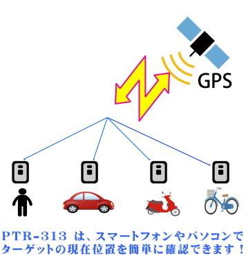 GPS発信機購入